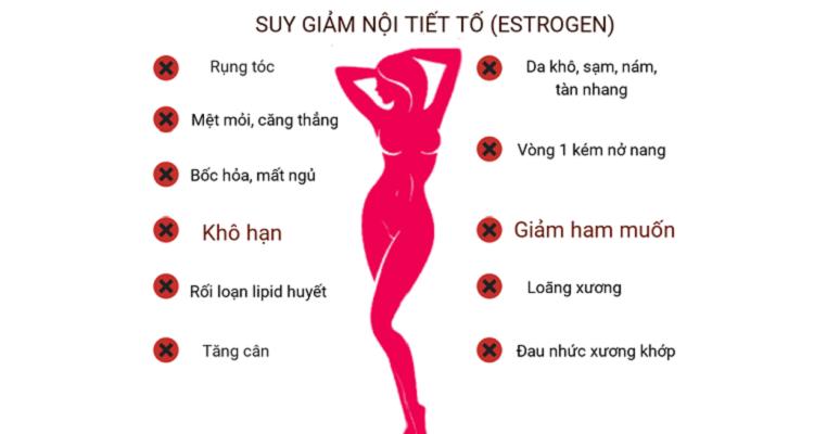 Rối loạn nội tiết ở nữ